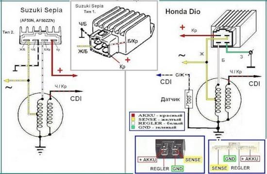 Схема регулятора японских скутеров